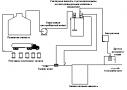 Дозирующие станции гипохлорита - производство и продажа